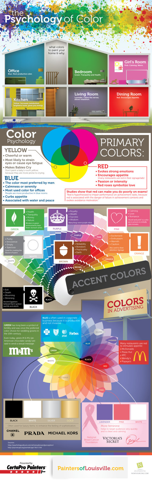 The-Psychology-of-Color-Infographic_large