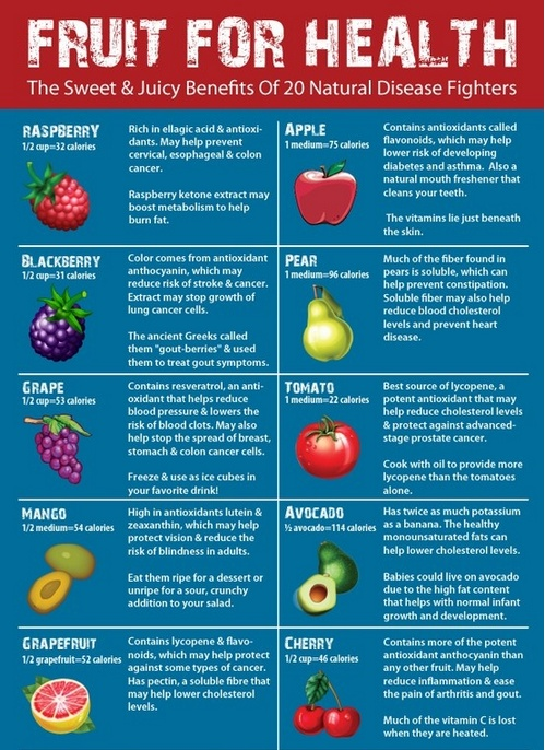 fruit for health